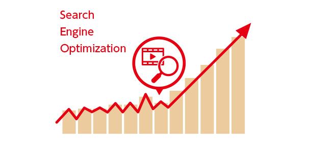 WEBサイトだけでなく動画も検索上位へ表示される時代